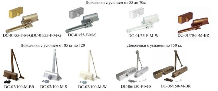 Различные виды доводчиков