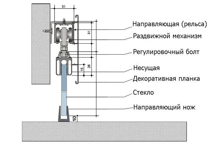 Схема для самостоятельной установки раздвижных дверей